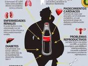 Sabes efecto secundario Coca Cola?