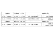 Torneo Internacional AFAC Coruña 2015 Fútbol Base: Ural C.F. clasifica para fase final