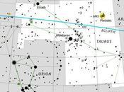 nombre objetos astronómicos