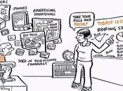 cómo escuelas matan creatividad