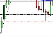 camino diario trading: (18/09/2015) eran cortos, había hacer #trading