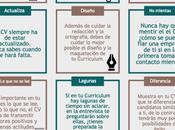 Consejos para currículum vitae#consejos#trabajo