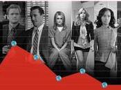 Netflix revela cuando engancha serie.