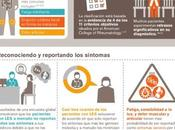 Lupus#salud#enfermedad#infografía