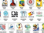 Historia eliminatorias Conmebol Mundial futbol