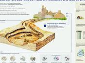 Cemex presenta proyecto restauración canteras campredó