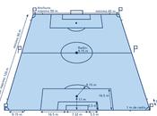 Medidas oficial cancha futbol