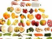 Alimentos para Mejorar Aprendizaje
