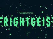 Google lanza sitio para elegir disfraz Halloween.