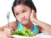 evitación restricción alimentos.
