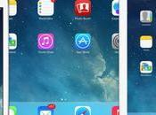 iPad llega España