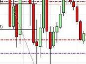 camino diario trading: (20/11/2015) Cierre semana #trading