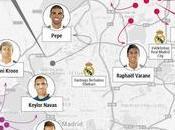 Donde viven jugadores Real Madrid