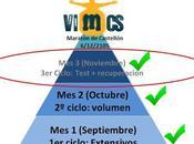 Plan maratón Castellón 2015