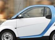 Car2go negocio carsharing Madrid