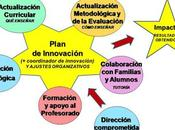 aprendizaje basado proyectos trabajo entusiasmo