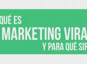 ¿Qué marketing viral para utilizarlo?