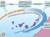 clima islas canarias