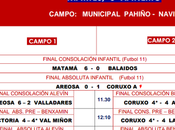 Torneo Nadal Concello Vigo 2015/2016 Jornada final Coruxo como gran protagonista