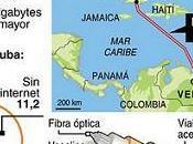 Cuba Revolución Wifi?