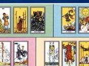 mejores libros Tarot
