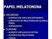 Melatonina, beneficios cuando tomarla