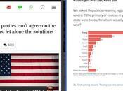 como Washington Post añade contexto cobertura política