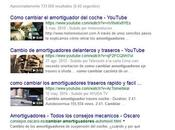 para posicionar videos Youtube