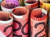 Financiación. ¿Qué miran bancos analistas?
