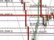 camino diario trading: (05/2/2016) #trading condicionado noticias