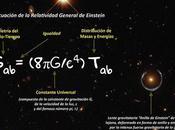 Zoco Astronomía: años Relatividad General