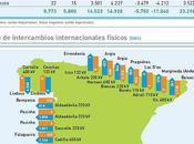 Inelfe adjudica Siemens Prysmian construcción línea eléctrica entre España Francia