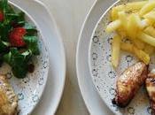 "Diy-receta: alitas pollo estilos"""