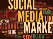 Comprender importancia Social Media Marketing