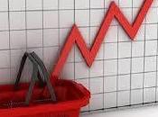 inflación está ganando batalla. fiscalizaciones SUNDEE?