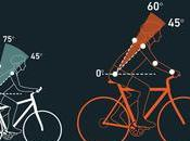 Shimano libera particular grupo Metrea enfocado para ciclismo urbano