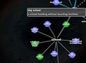 Sorprendente diccionario visual interactivo inglés