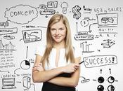 Programa apoyo empresarial mujeres