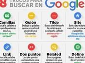 Trucos para buscar Google