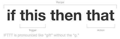 IFTTT herramienta clave Redes Sociales