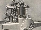 Motor válvulas