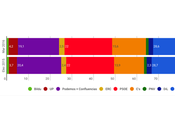 SONDAXE España: suma rozaría mayoría absoluta