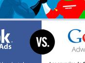 Facebook Google Adwords ¿qué plataforma elegir?