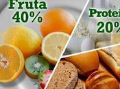 Dieta Balanceada: Comer engordar