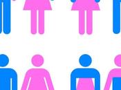 cuestión género