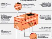 Medicamento genérico: infografía