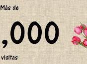 Celebrando primeras 100,000 visitas