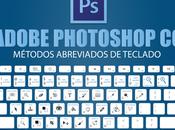 Guía Atajos Teclado Español para Photoshop