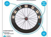 Dopaje mecánico: ruedas electromágneticas