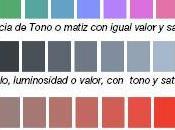 Teoria Colores: Propiedades color